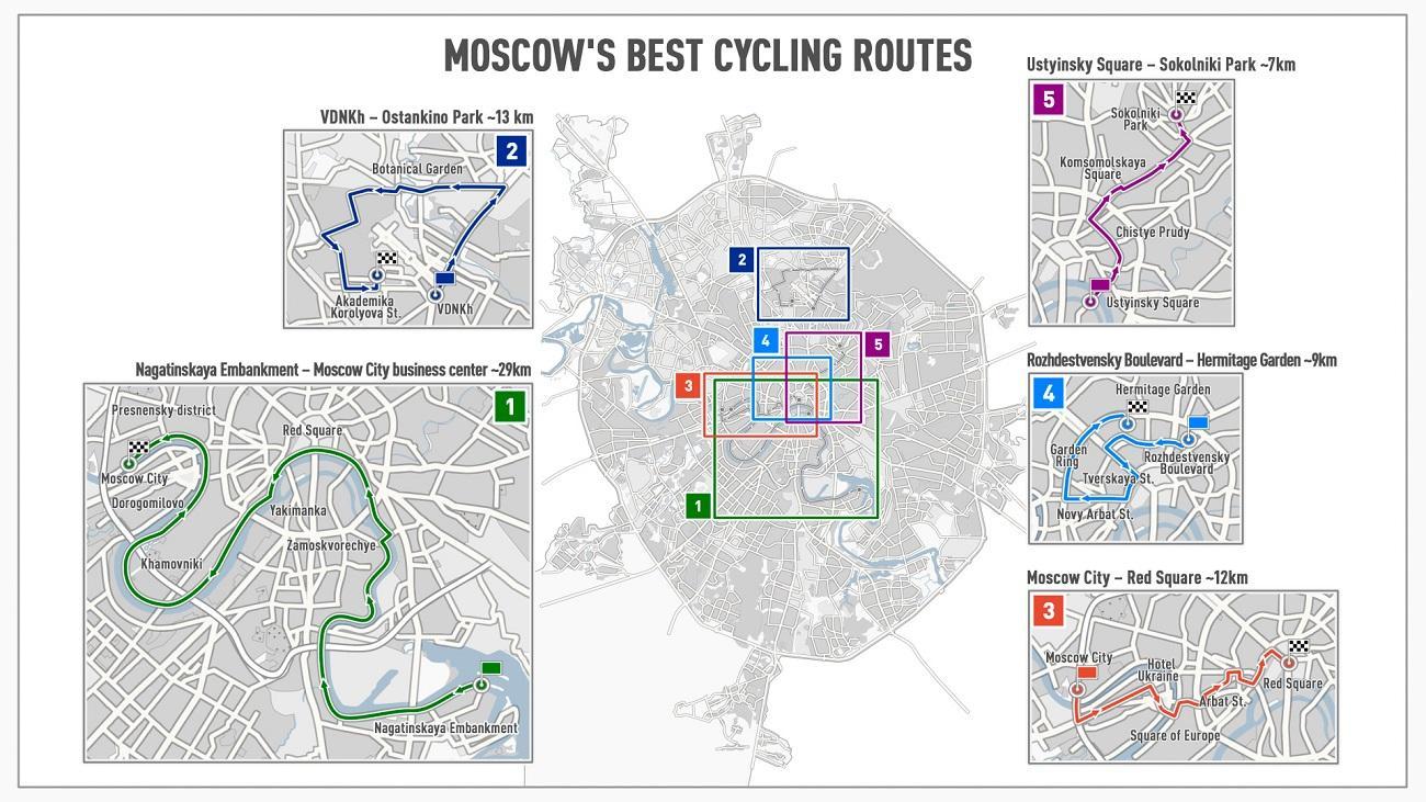 Moskva Cykel Kort Moskva Bike Map Rusland